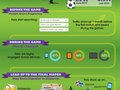Yahoo World Cup Infographic