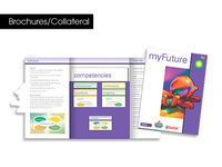 Human Resources Kit