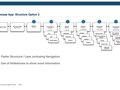 Showcase iPad App Structure Option 2