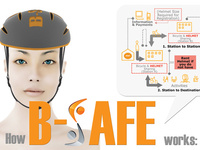 How B-SAFE Works?
