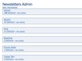 Newsletter administration - note multiple newsletters, multiple editions per newsletter and multiple articles per edition